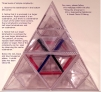 Tetrahedrons and octahedrons inside a tetrahedron