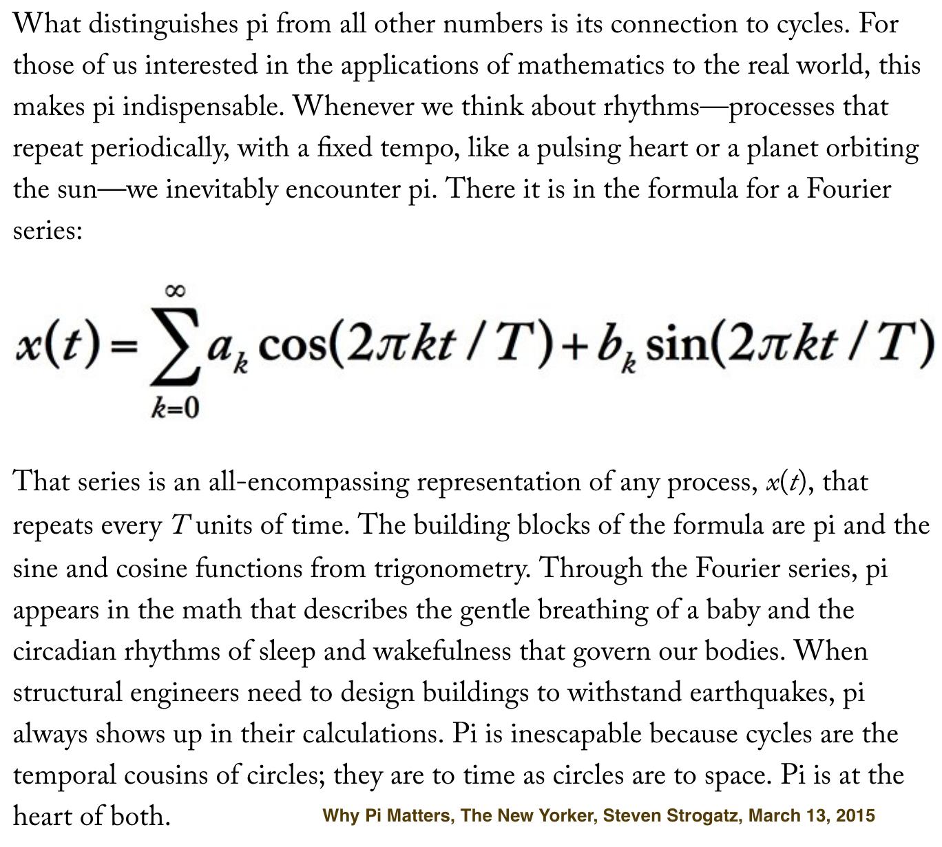 Pi-Fourier
