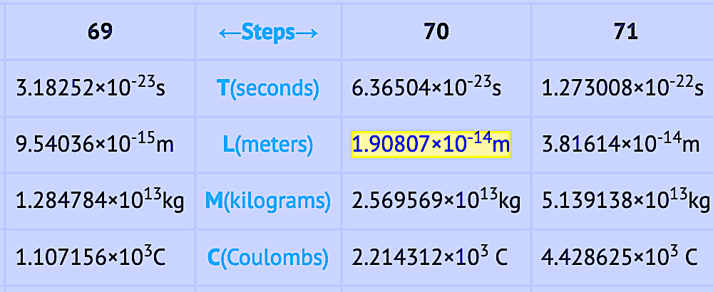 69-70-71