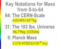 0-64 Mass