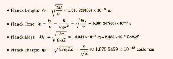 Planck Base Units