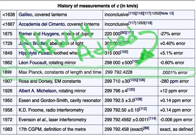 Planck-in-light-list